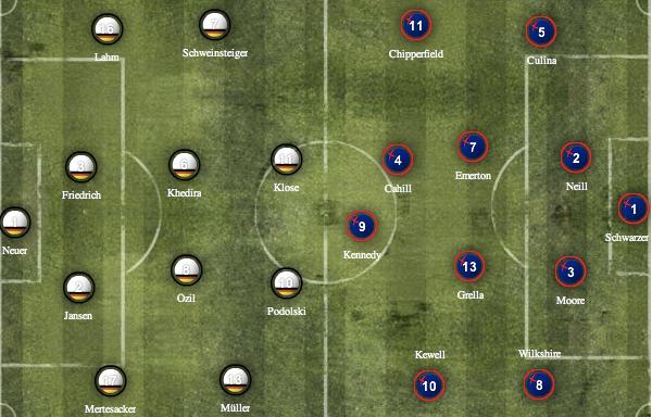 Mexico vs francia - 3 part 3